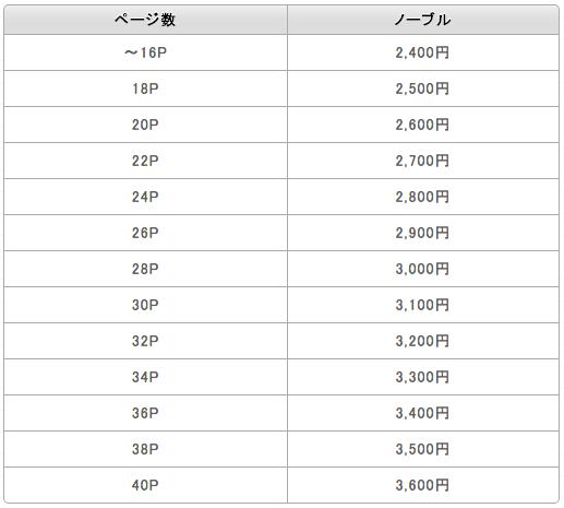 期間限定の半額仕様でのページ別価格表